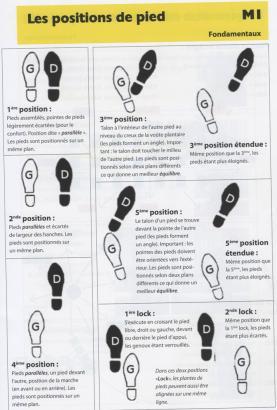 Les positions des pieds . 100tiags St Martin d'Abbat (45)